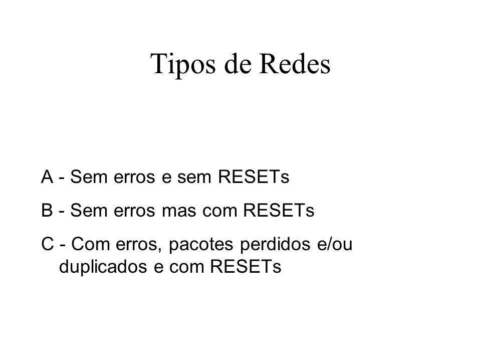 Tipos de Redes A - Sem erros e sem RESETs B - Sem erros mas com RESETs C - Com erros, pacotes perdidos e/ou duplicados e com RESETs