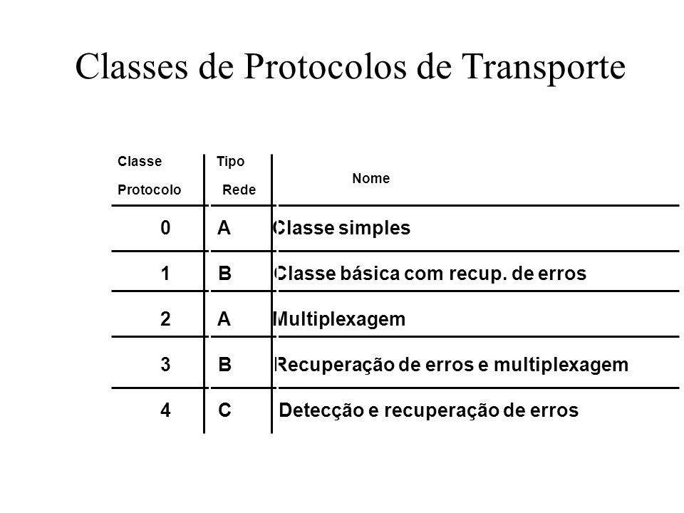 Classes de Protocolos de Transporte 0 A Classe simples 1 B Classe básica com recup. de erros 2 A Multiplexagem 3 B Recuperação de erros e multiplexage
