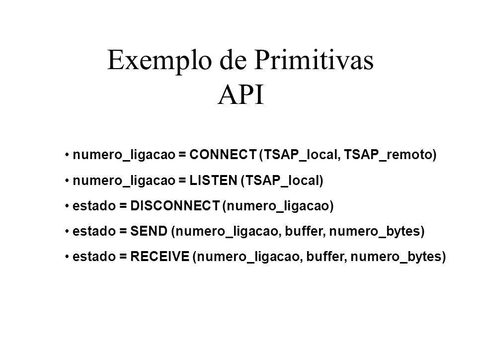 Exemplo de Primitivas API numero_ligacao = CONNECT (TSAP_local, TSAP_remoto) numero_ligacao = LISTEN (TSAP_local) estado = DISCONNECT (numero_ligacao) estado = SEND (numero_ligacao, buffer, numero_bytes) estado = RECEIVE (numero_ligacao, buffer, numero_bytes)