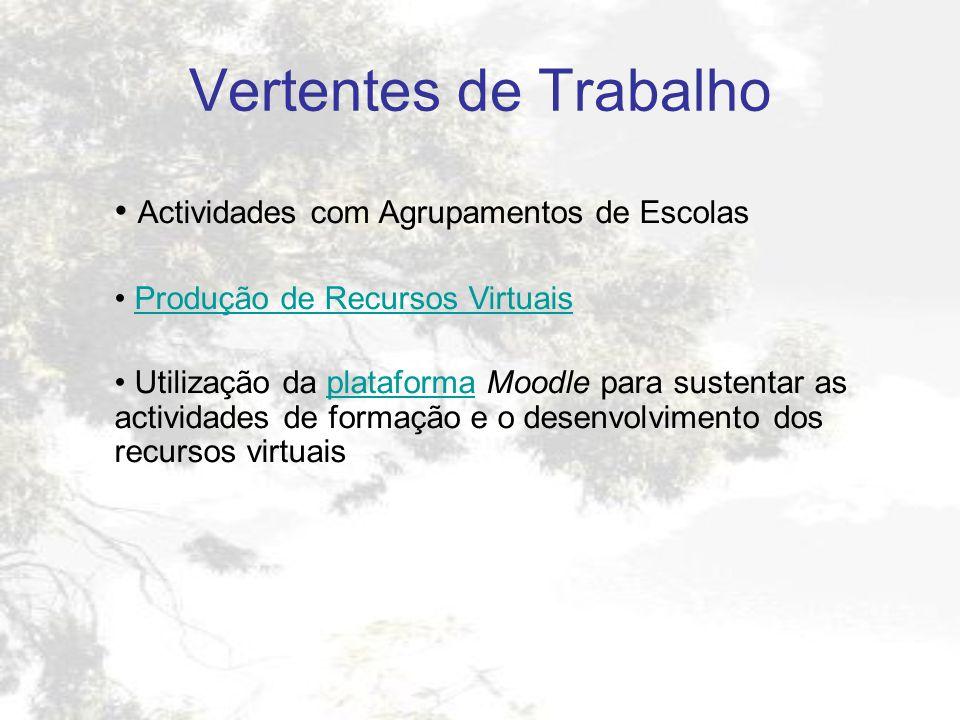 Actividades com Agrupamentos de Escolas Produção de Recursos Virtuais Utilização da plataforma Moodle para sustentar as actividades de formação e o de