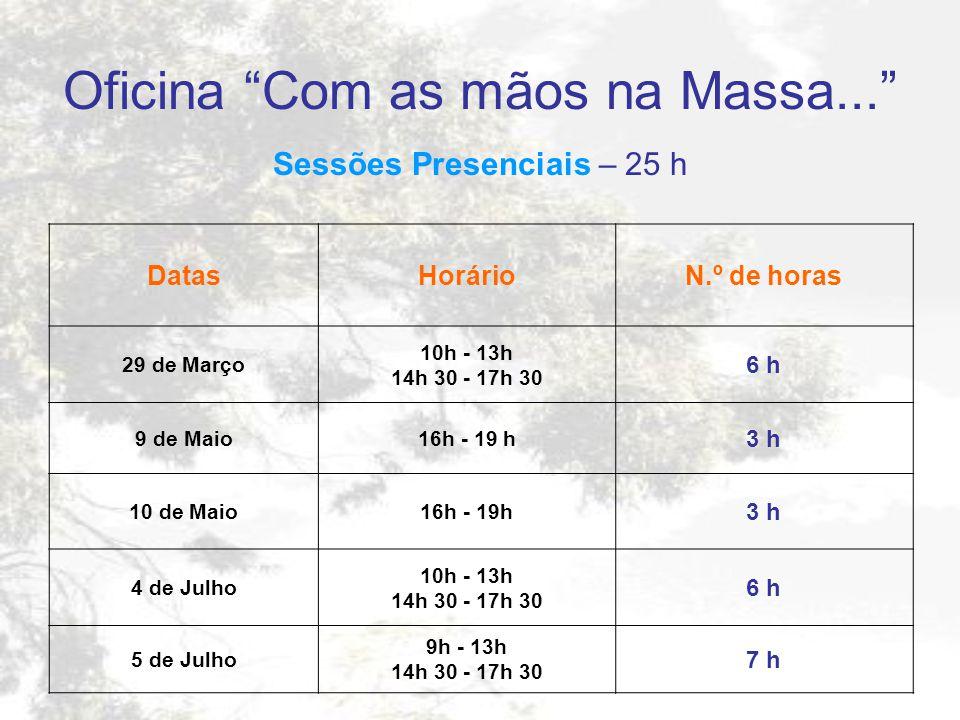 Sessões Presenciais – 25 h DatasHorárioN.º de horas 29 de Março 10h - 13h 14h 30 - 17h 30 6 h 9 de Maio16h - 19 h 3 h 10 de Maio16h - 19h 3 h 4 de Jul