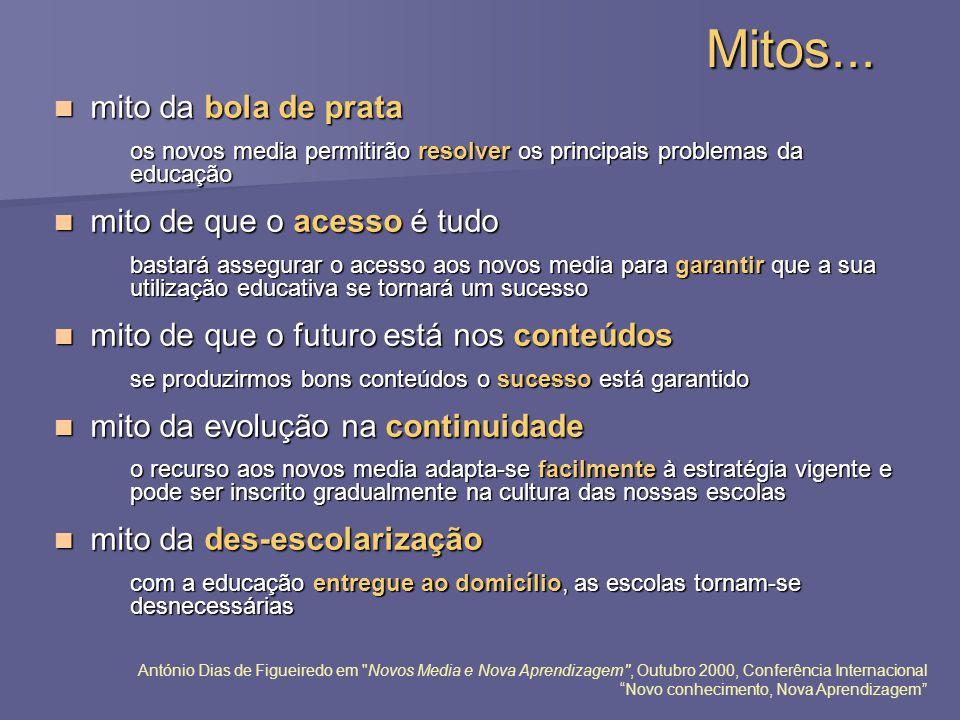 Mitos...