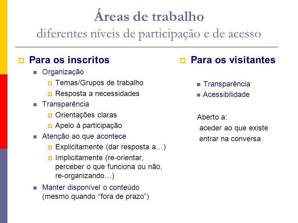 Áreas de trabalho diferentes níveis de participação e de acesso Para os inscritos Organização Temas/Grupos de trabalho Resposta a necessidades Transparência Orientações claras Apelo à participação Atenção ao que acontece Explicitamente (dar resposta a…) Implicitamente (re-orientar, perceber o que funciona ou não, re-organizando…) Manter disponível o conteúdo (mesmo quando fora de prazo) Para os visitantes Transparência Acessibilidade Aberto a: aceder ao que existe entrar na conversa