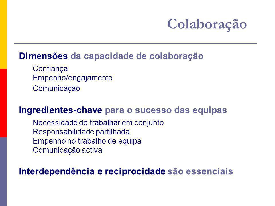 Outros exemplos… http://web.educom.pt/acime/ De formação De escolas Com alunos http://moodle.com.pt/eb23paiao/ http://www.stmarys.brighton-hove.sch.uk/moodle/ http://www.eb23-pontinha.rcts.pt/http://www.eb23-pontinha.rcts.pt/ (escolher moodle à esquerda) http://noniob.fc.ul.pt/plataforma/course/view.php?id=23 Sites pessoais http://www.designplanet.com.au/