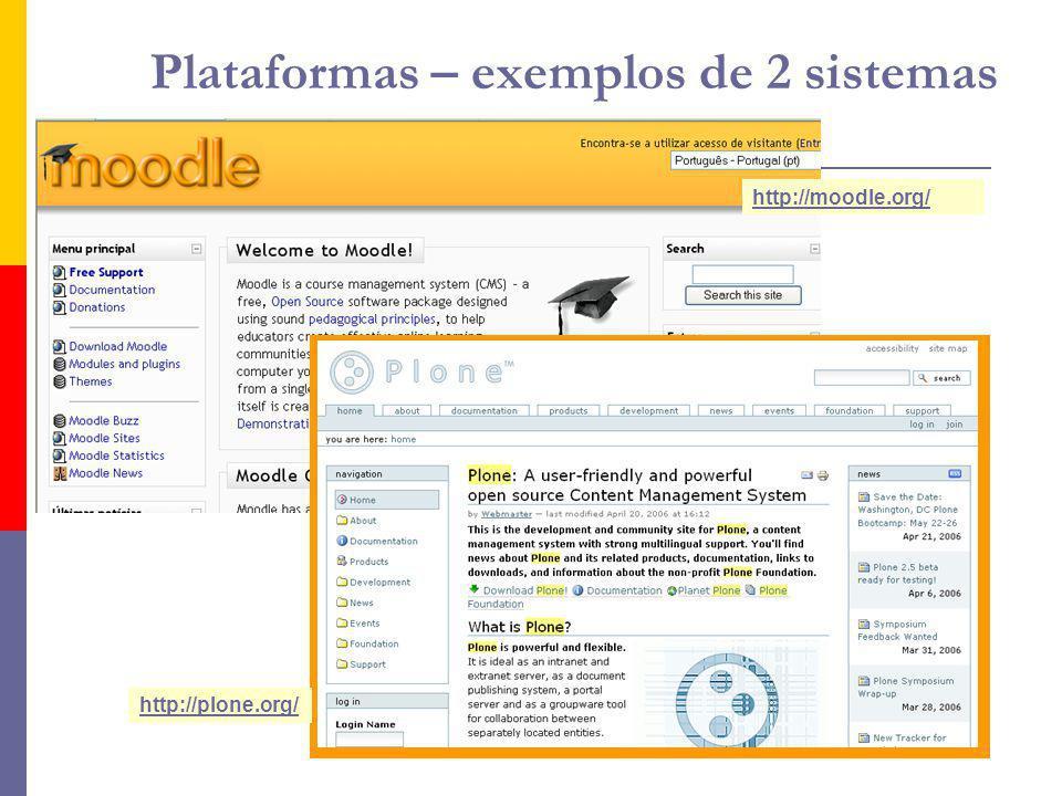 Plataformas – exemplos de 2 sistemas http://moodle.org/ http://plone.org/