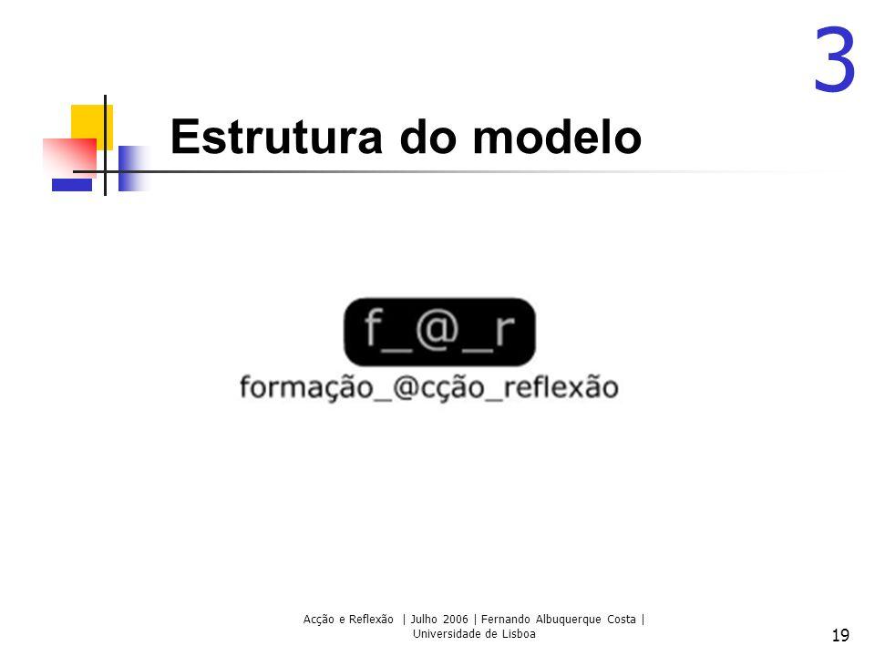 Acção e Reflexão | Julho 2006 | Fernando Albuquerque Costa | Universidade de Lisboa 19 Estrutura do modelo 3