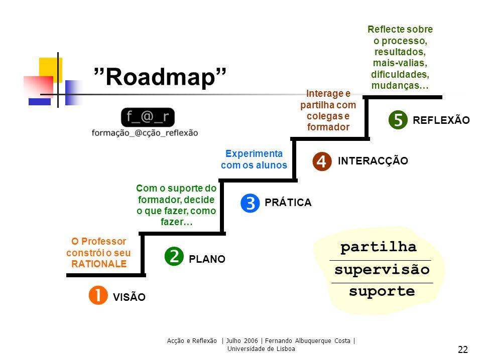 Acção e Reflexão | Julho 2006 | Fernando Albuquerque Costa | Universidade de Lisboa 22 Roadmap O Professor constrói o seu RATIONALE Com o suporte do f