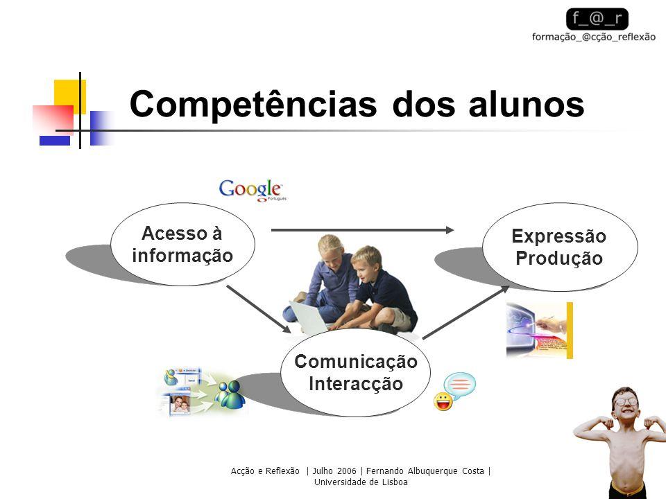 Acção e Reflexão | Julho 2006 | Fernando Albuquerque Costa | Universidade de Lisboa 23 Competências dos alunos Acesso à informação Expressão Produção Comunicação Interacção