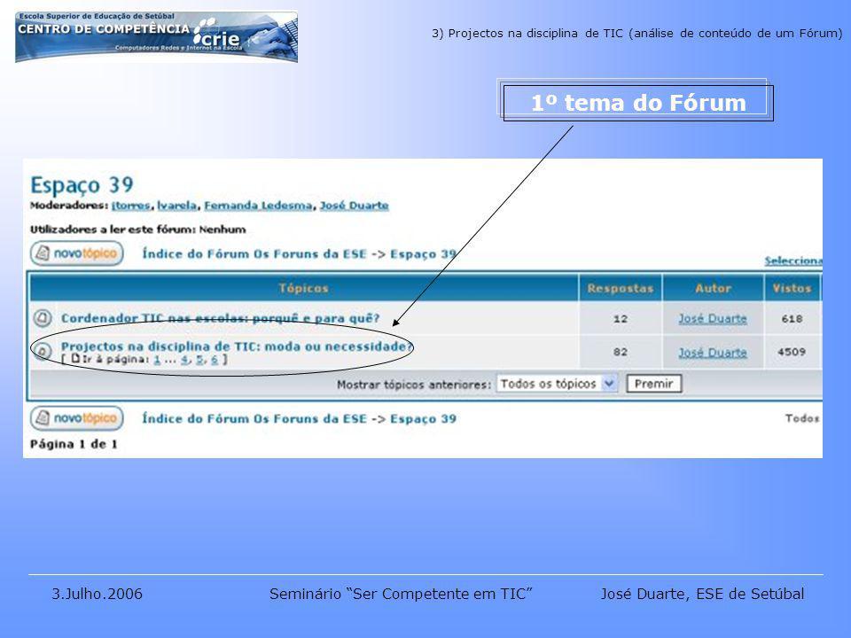 José Duarte, ESE de Setúbal3.Julho.2006Seminário Ser Competente em TIC 3) Projectos na disciplina de TIC (análise de conteúdo de um Fórum) 1º tema do Fórum