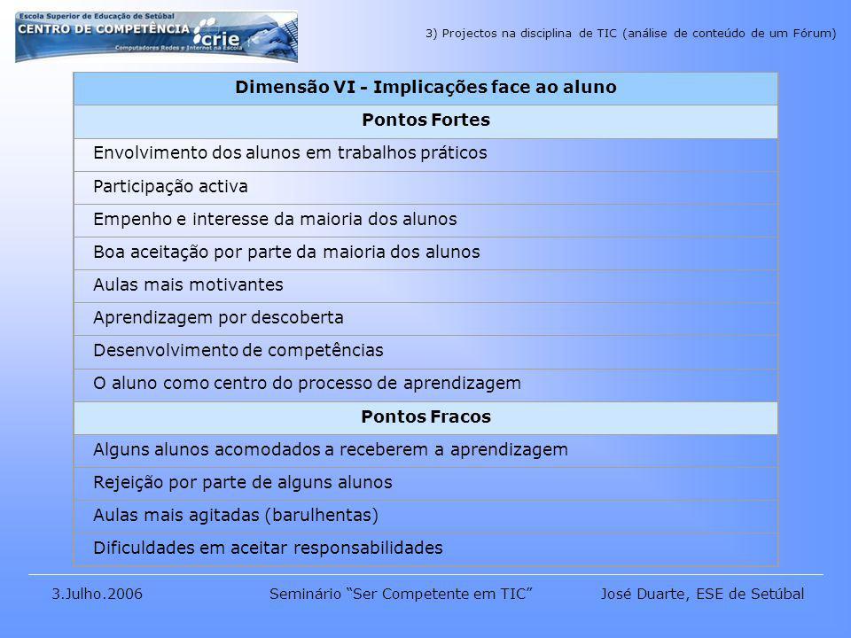 José Duarte, ESE de Setúbal3.Julho.2006Seminário Ser Competente em TIC Quadro 19.