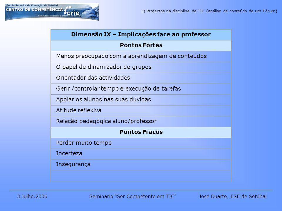 José Duarte, ESE de Setúbal3.Julho.2006Seminário Ser Competente em TIC Quadro 22.