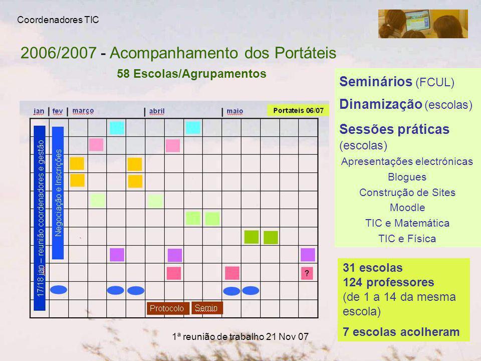 2006/2007 - Acompanhamento dos Portáteis 58 Escolas/Agrupamentos Coordenadores TIC 31 escolas 124 professores (de 1 a 14 da mesma escola) 7 escolas acolheram Seminários (FCUL) Dinamização (escolas) Sessões práticas (escolas) Apresentações electrónicas Blogues Construção de Sites Moodle TIC e Matemática TIC e Física