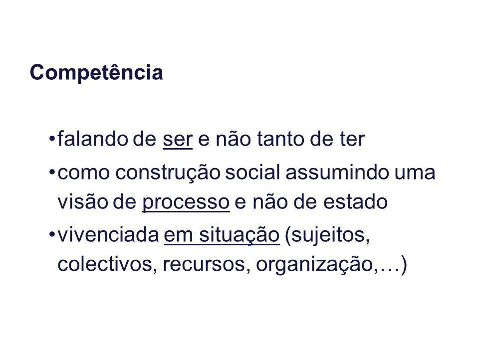 Competência falando de ser e não tanto de ter como construção social assumindo uma visão de processo e não de estado vivenciada em situação (sujeitos,