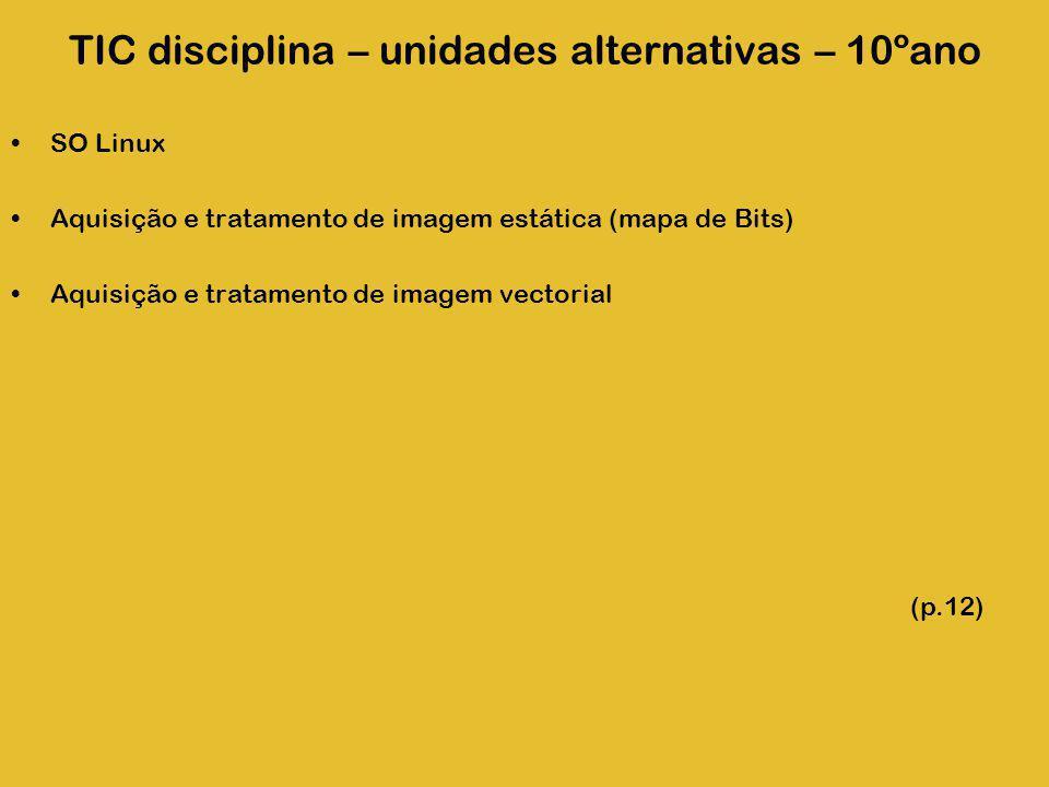 TIC disciplina – unidades alternativas – 10ºano SO Linux Aquisição e tratamento de imagem estática (mapa de Bits) Aquisição e tratamento de imagem vec