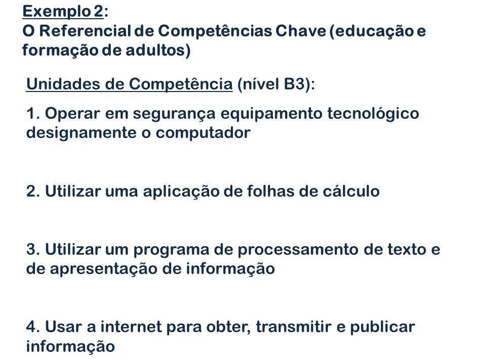 Exemplo 2: O Referencial de Competências Chave (educação e formação de adultos) Unidades de Competência (nível B3): 1. Operar em segurança equipamento