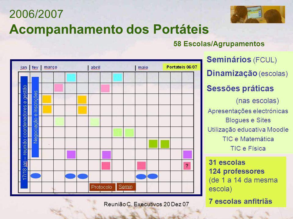 Reunião C. Executivos 20 Dez 07 2006/2007 Acompanhamento dos Portáteis 58 Escolas/Agrupamentos 31 escolas 124 professores (de 1 a 14 da mesma escola)