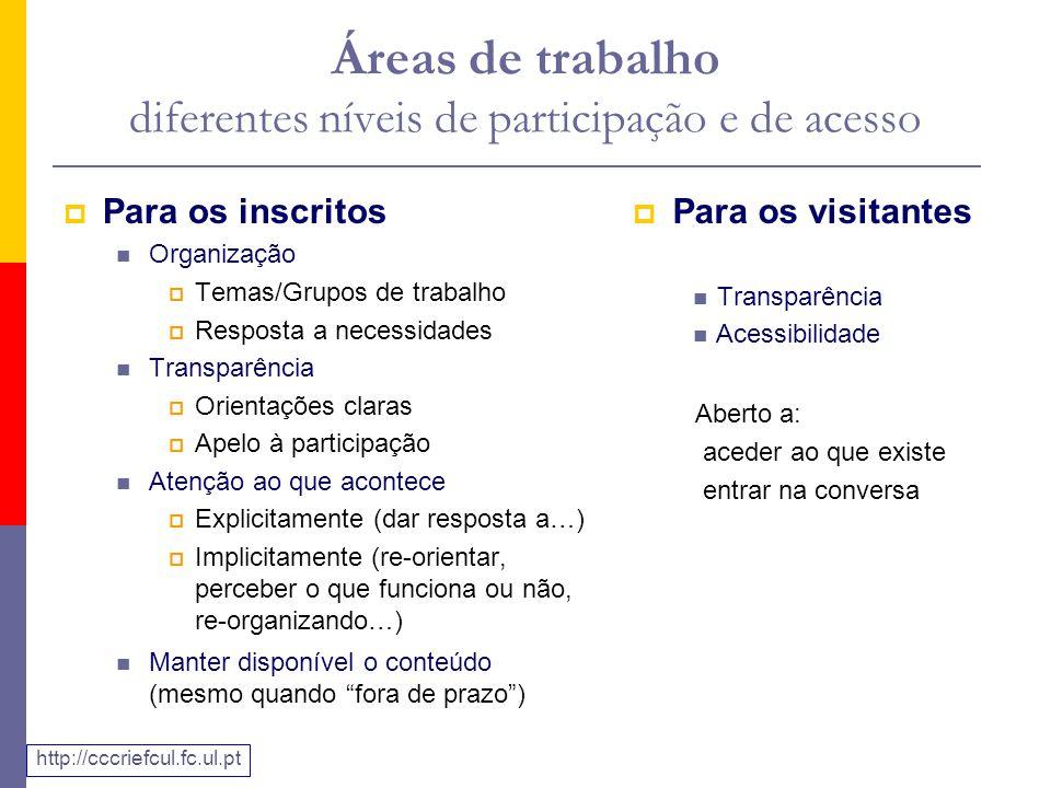 Áreas de trabalho diferentes níveis de participação e de acesso Para os inscritos Organização Temas/Grupos de trabalho Resposta a necessidades Transparência Orientações claras Apelo à participação Atenção ao que acontece Explicitamente (dar resposta a…) Implicitamente (re-orientar, perceber o que funciona ou não, re-organizando…) Manter disponível o conteúdo (mesmo quando fora de prazo) Para os visitantes Transparência Acessibilidade Aberto a: aceder ao que existe entrar na conversa http://cccriefcul.fc.ul.pt