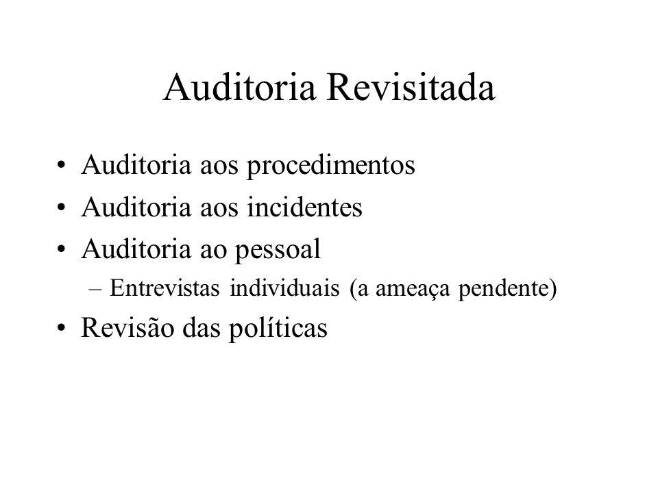 Auditoria Revisitada Auditoria aos procedimentos Auditoria aos incidentes Auditoria ao pessoal –Entrevistas individuais (a ameaça pendente) Revisão da