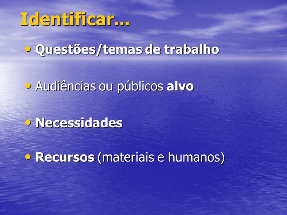 Questões/temas de trabalho Questões/temas de trabalho Audiências ou públicos alvo Audiências ou públicos alvo Necessidades Necessidades Recursos (materiais e humanos) Recursos (materiais e humanos) Identificar...