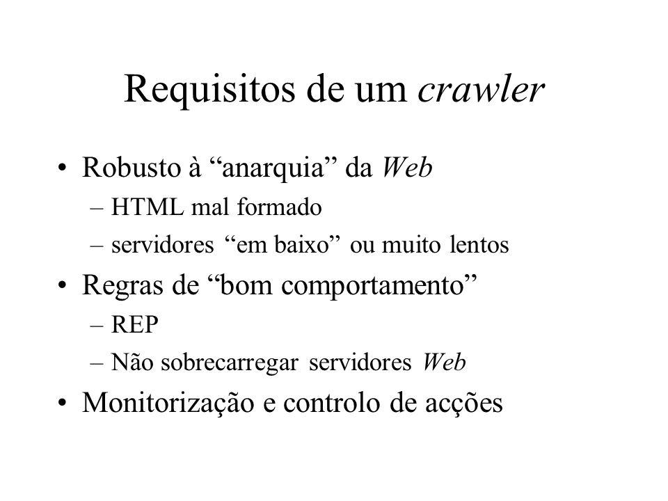 Requisitos de um crawler Robusto à anarquia da Web –HTML mal formado –servidores em baixo ou muito lentos Regras de bom comportamento –REP –Não sobrecarregar servidores Web Monitorização e controlo de acções