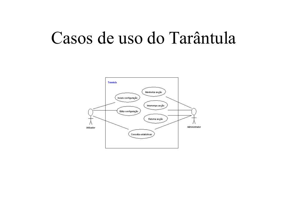 Casos de uso do Tarântula