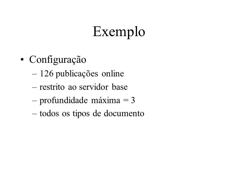 Exemplo Configuração –126 publicações online –restrito ao servidor base –profundidade máxima = 3 –todos os tipos de documento
