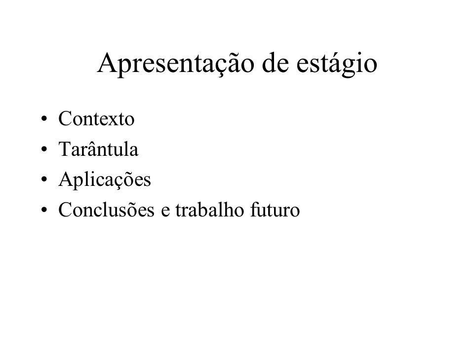 Apresentação de estágio Contexto Tarântula Aplicações Conclusões e trabalho futuro