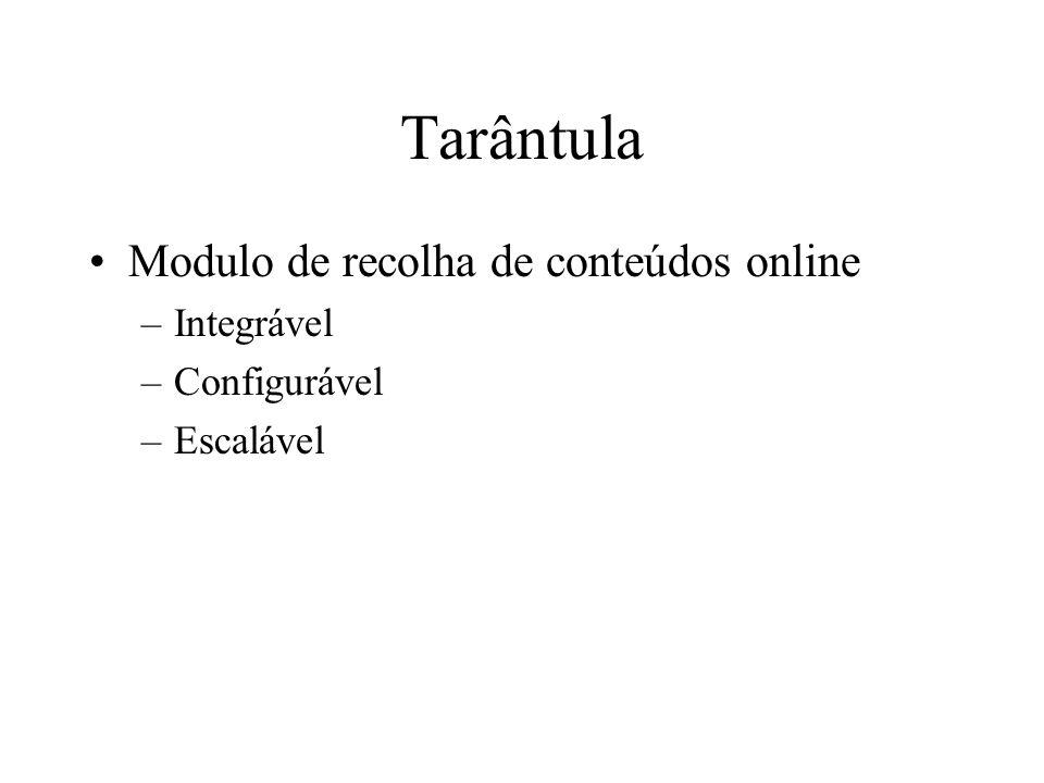 Tarântula Modulo de recolha de conteúdos online –Integrável –Configurável –Escalável