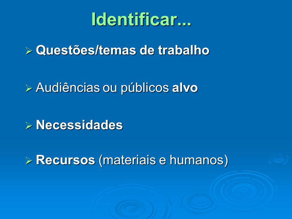 Questões/temas de trabalho Questões/temas de trabalho Audiências ou públicos alvo Audiências ou públicos alvo Necessidades Necessidades Recursos (mate