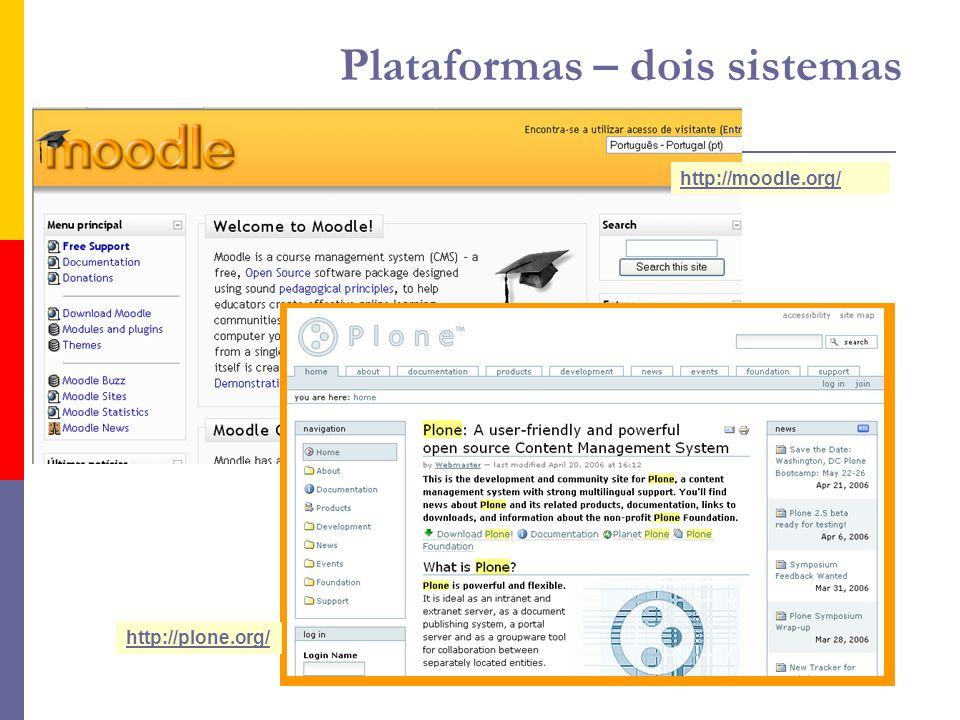 Plataformas – dois sistemas http://moodle.org/ http://plone.org/