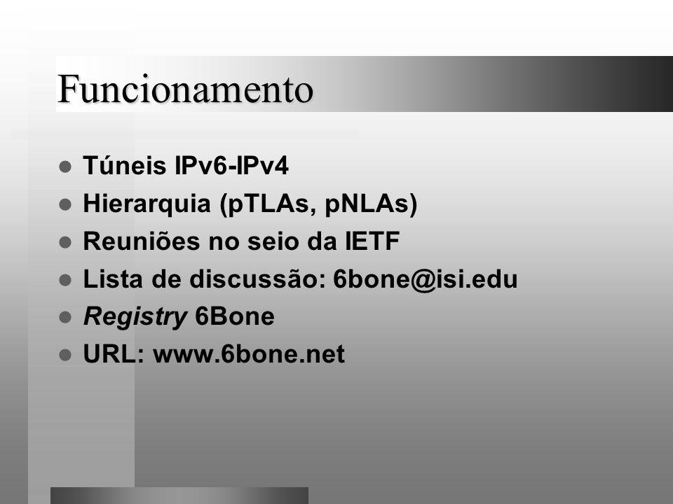 Funcionamento Túneis IPv6-IPv4 Hierarquia (pTLAs, pNLAs) Reuniões no seio da IETF Lista de discussão: 6bone@isi.edu Registry 6Bone URL: www.6bone.net