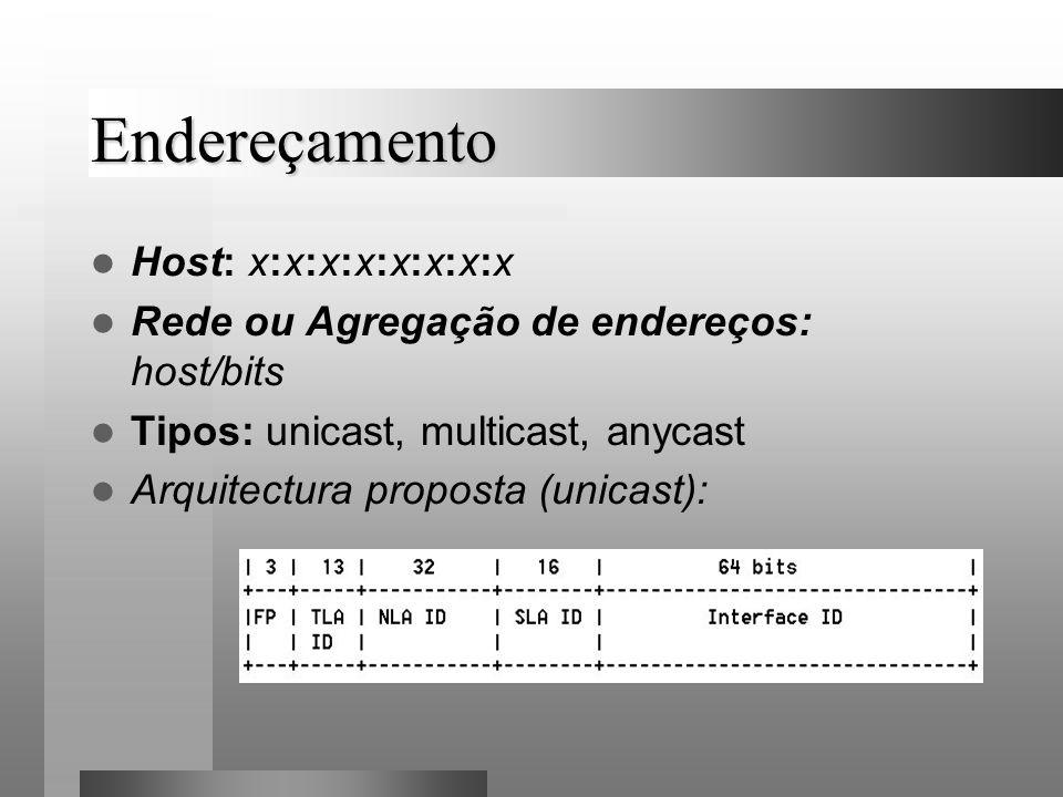 Endereçamento Host: x:x:x:x:x:x:x:x Rede ou Agregação de endereços: host/bits Tipos: unicast, multicast, anycast Arquitectura proposta (unicast):