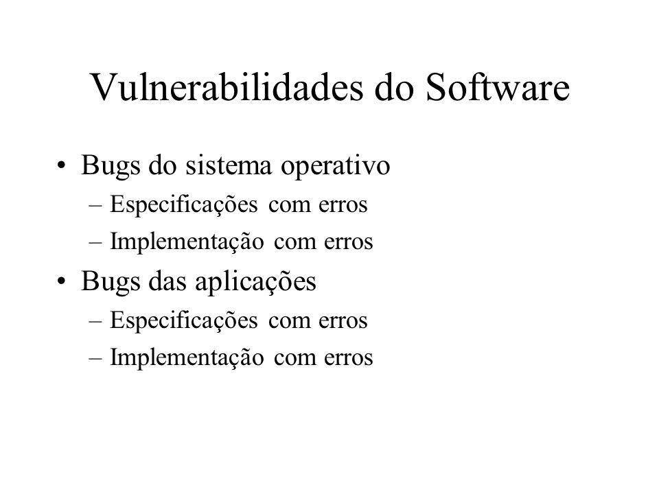 Vulnerabilidades do Software Bugs do sistema operativo –Especificações com erros –Implementação com erros Bugs das aplicações –Especificações com erro