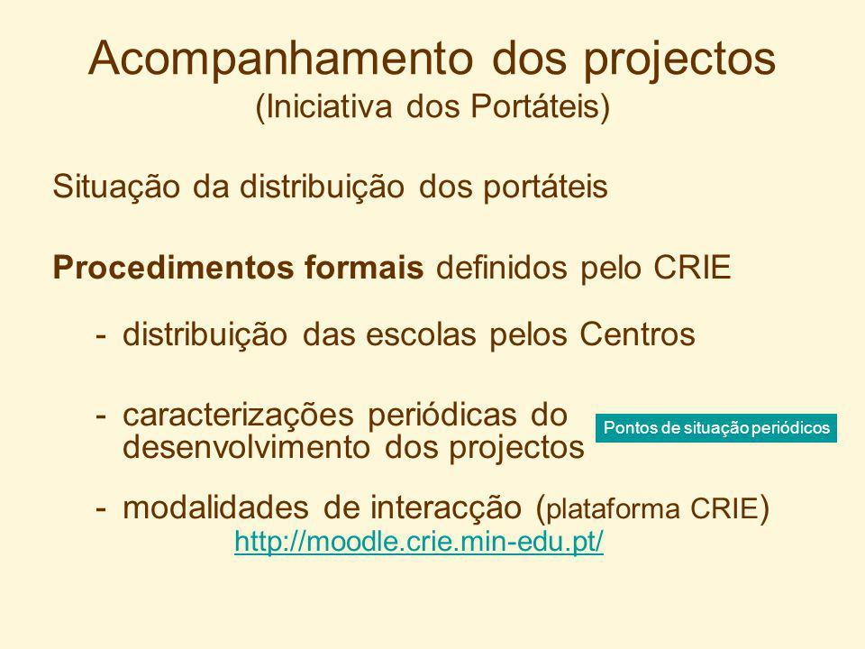 Acompanhamento dos projectos (Iniciativa dos Portáteis) Como estamos a trabalhar -O que fizemos (análise de projectos, identificação de necessidades de formação) -O que pusemos em acção (moodle – no CRIE e no CCFCUL ) Linhas gerais de como nos propomos trabalhar -2 públicos alvo - coordenadores e professores -2 modalidades - à distância ( moodle ) e em proximidade ( escolas ) -sessões de trabalho/formação ( temáticas ) -partilha de experiências Café!