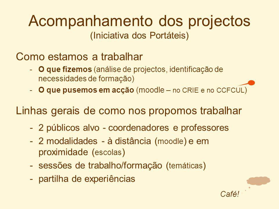 Para quem e o quê – algumas ideias Coordenadores (1) - Partilha de experiências de coordenação - Construção de conjunto de Boas Práticas - Avaliação de projectos Professores Média duração (2 + 1) - Construir: páginas web, vídeo-clips...