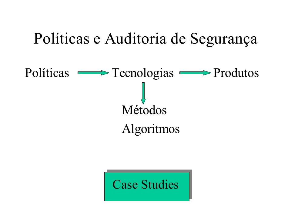 Políticas e Auditoria de Segurança Políticas Tecnologias Produtos Métodos Algoritmos Case Studies