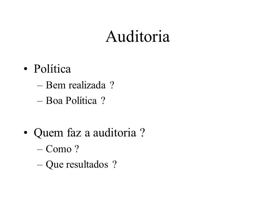 Auditoria Política –Bem realizada ? –Boa Política ? Quem faz a auditoria ? –Como ? –Que resultados ?