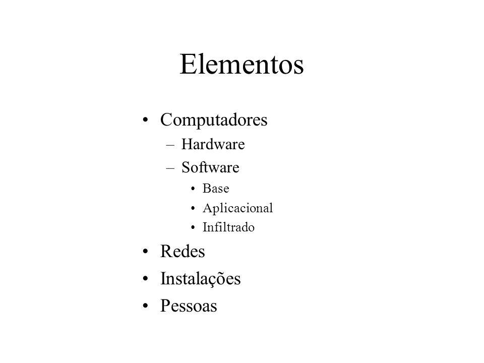 Elementos Computadores –Hardware –Software Base Aplicacional Infiltrado Redes Instalações Pessoas