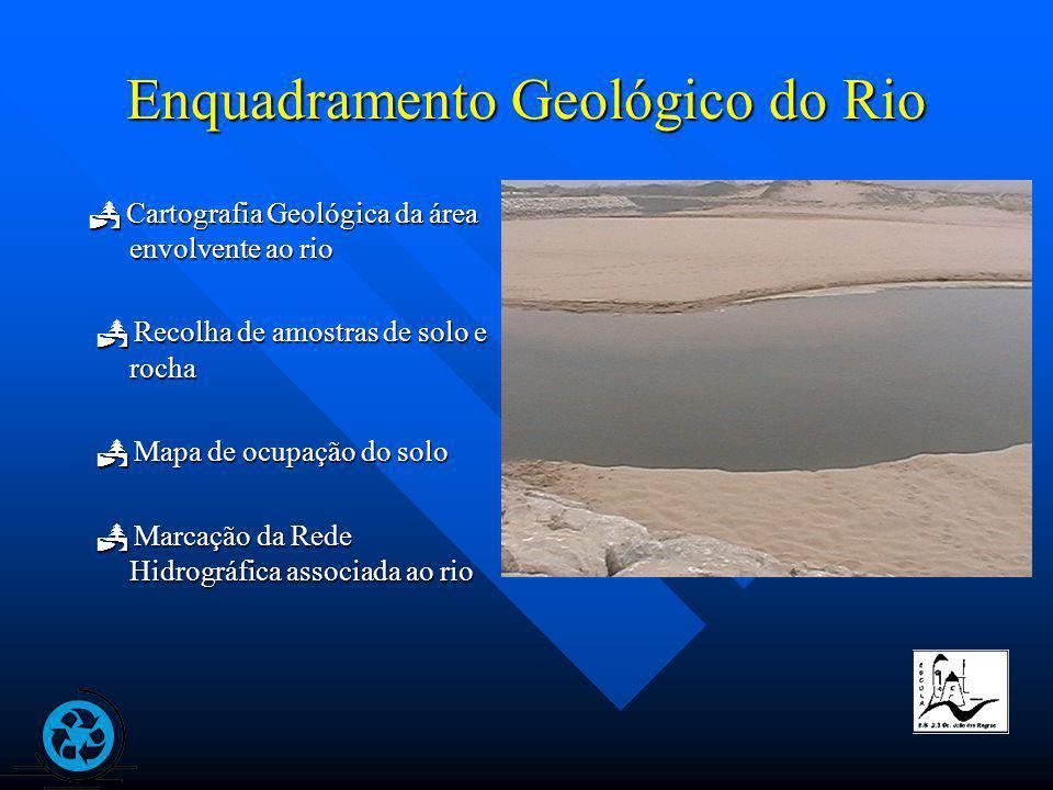 Enquadramento Geológico do Rio Cartografia Geológica da área envolvente ao rio Cartografia Geológica da área envolvente ao rio Recolha de amostras de solo e rocha Recolha de amostras de solo e rocha Mapa de ocupação do solo Mapa de ocupação do solo Marcação da Rede Hidrográfica associada ao rio Marcação da Rede Hidrográfica associada ao rio