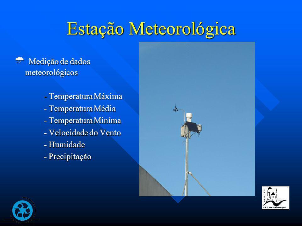 Estação Meteorológica Medição de dados meteorológicos Medição de dados meteorológicos - Temperatura Máxima - Temperatura Média - Temperatura Miníma - Velocidade do Vento - Humidade - Precipitação