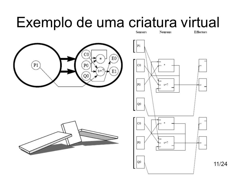 Exemplo de uma criatura virtual 11/24