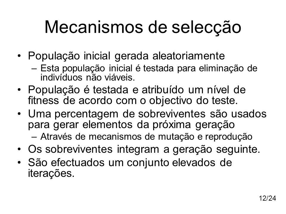 Mecanismos de selecção População inicial gerada aleatoriamente –Esta população inicial é testada para eliminação de indivíduos não viáveis. População