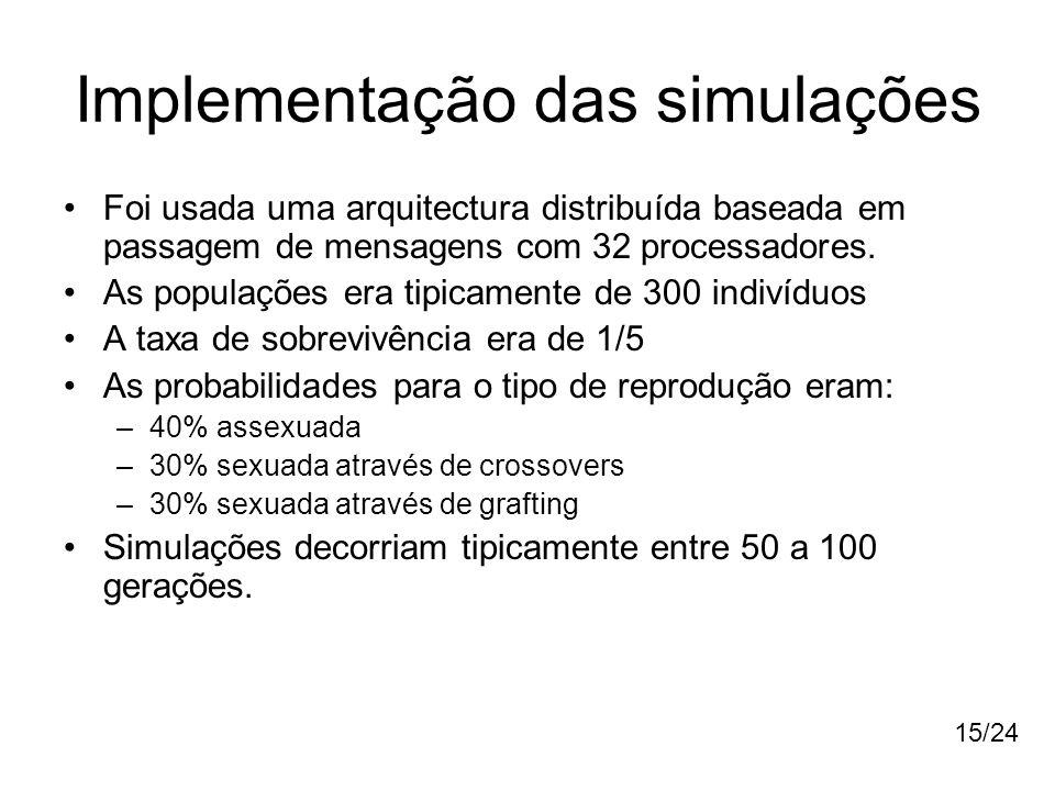 Implementação das simulações Foi usada uma arquitectura distribuída baseada em passagem de mensagens com 32 processadores. As populações era tipicamen
