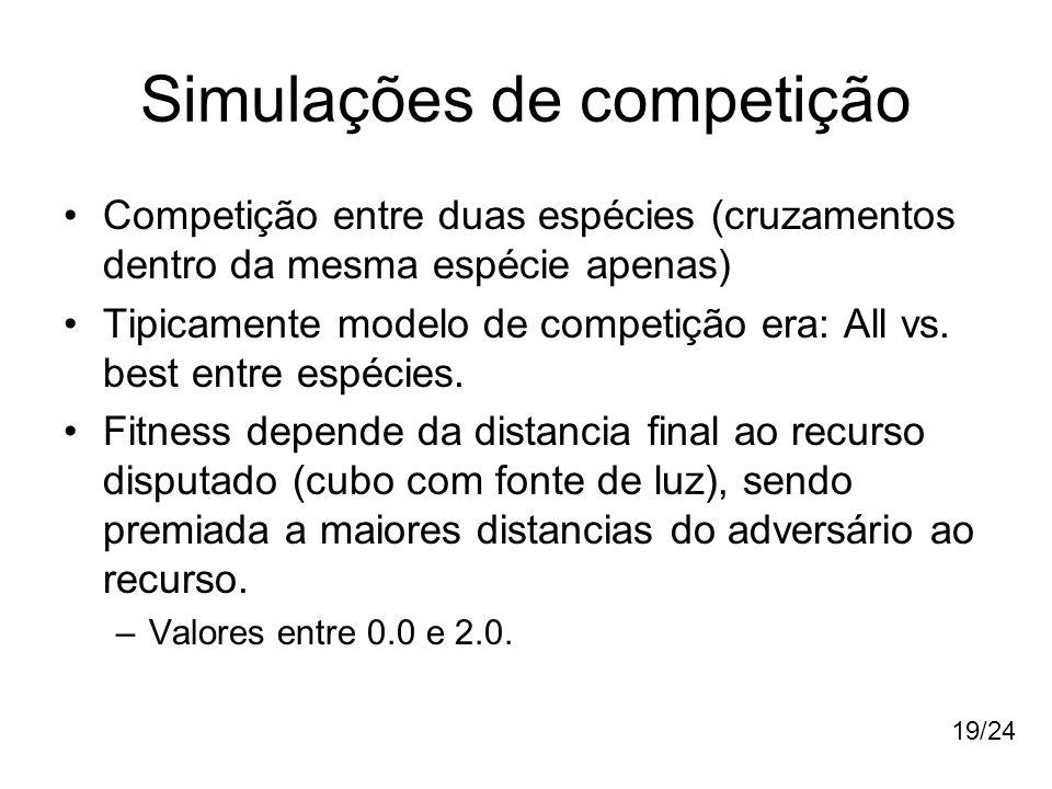 Simulações de competição Competição entre duas espécies (cruzamentos dentro da mesma espécie apenas) Tipicamente modelo de competição era: All vs. bes