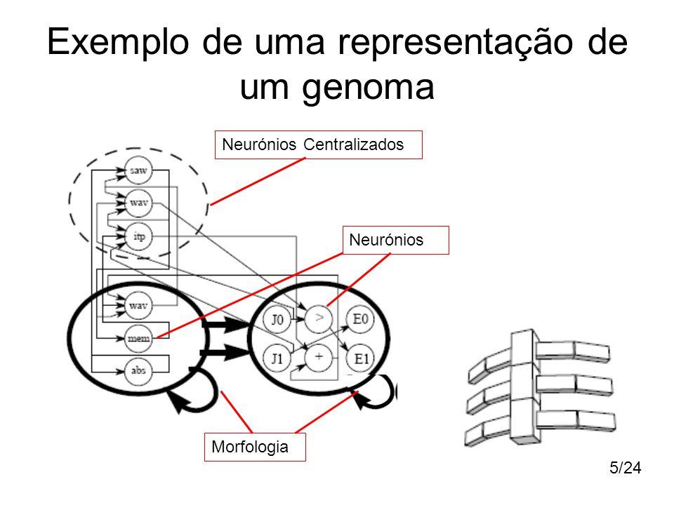 Criaturas: Morfologia Criatura é composta por uma hierarquia de partes rígidas 3D conectadas.