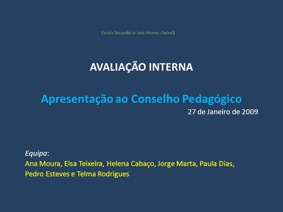 Escola Secundária José Afonso (Seixal) AVALIAÇÃO INTERNA (apresentação ao Conselho Pedagógico, 27 de Janeiro de 2009) 1.