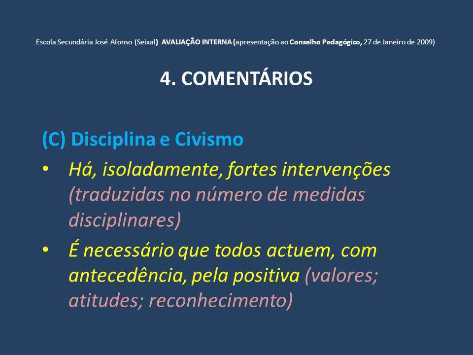 Escola Secundária José Afonso (Seixal) AVALIAÇÃO INTERNA (apresentação ao Conselho Pedagógico, 27 de Janeiro de 2009) 4.