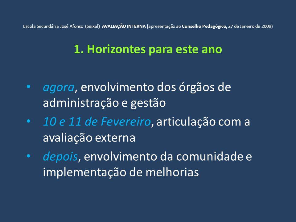Escola Secundária José Afonso (Seixal) AVALIAÇÃO INTERNA (apresentação ao Conselho Pedagógico, 27 de Janeiro de 2009) 2.