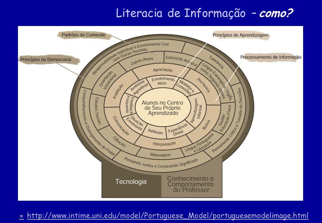 == http://www.intime.uni.edu/model/Portuguese_Model/portuguesemodelimage.htmlhttp://www.intime.uni.edu/model/Portuguese_Model/portuguesemodelimage.html Literacia de Informação – como