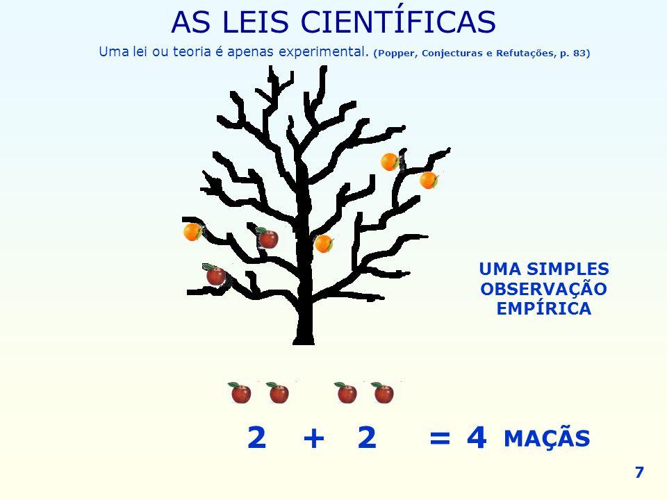 22+=4 MAÇÃS UMA SIMPLES OBSERVAÇÃO EMPÍRICA AS LEIS CIENTÍFICAS 7 Uma lei ou teoria é apenas experimental. (Popper, Conjecturas e Refutações, p. 83)